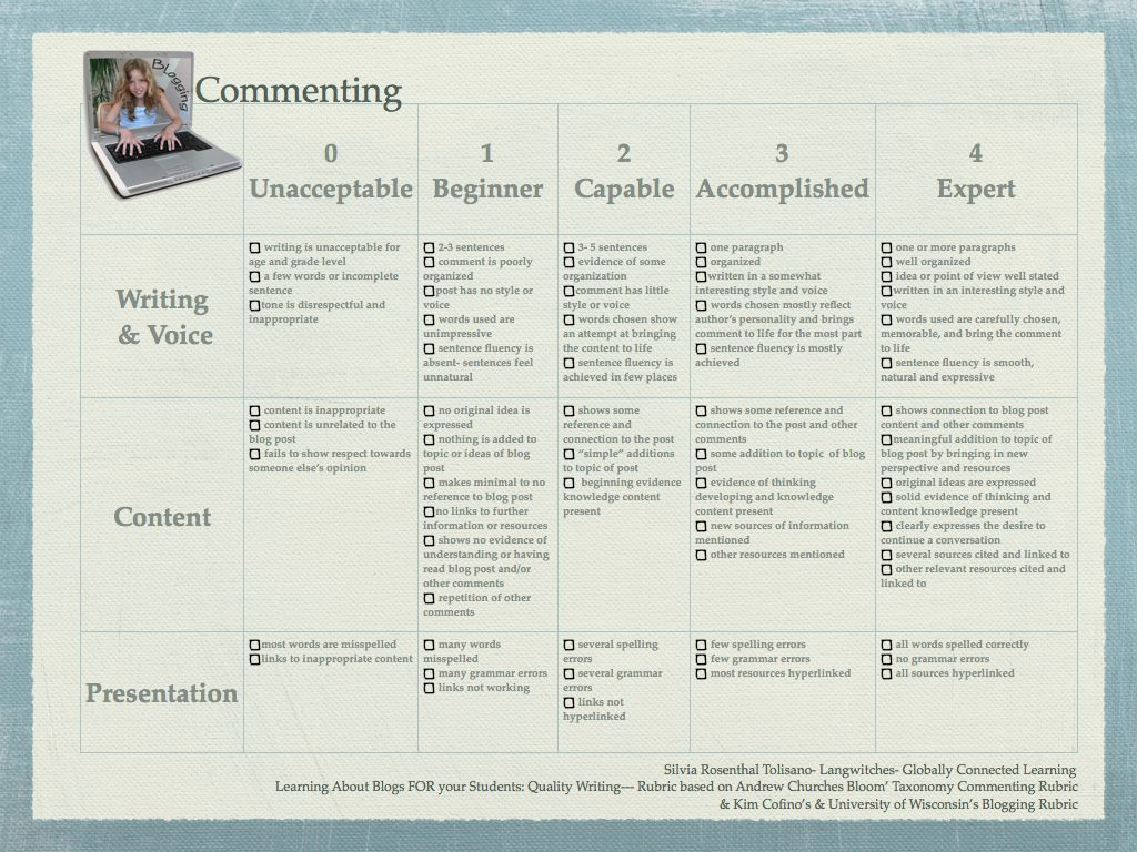 commenting-rubric